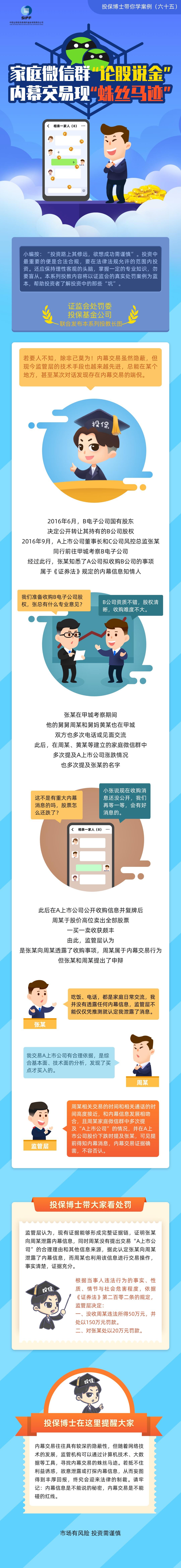 """[投保博士课堂]家庭微信群""""论股说金"""",内幕交易现""""蛛丝马迹"""""""